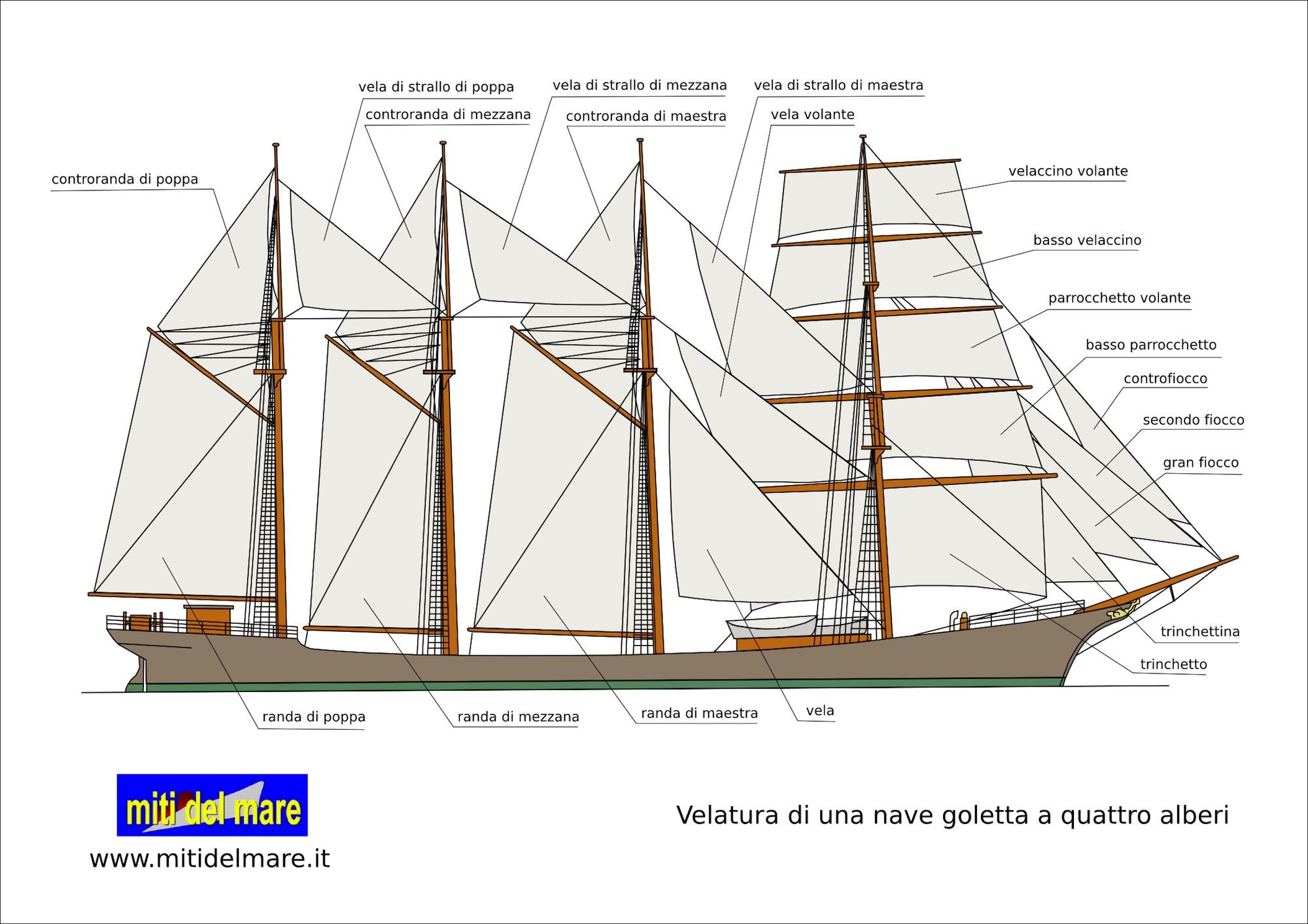 La tempesta perfetta di una nave merci in mare forza 10 for Maestro nelle planimetrie principali