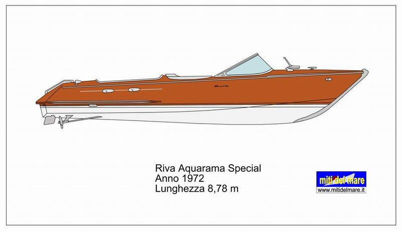Profili di navi minori e da diporto a motore for Motoscafo riva aquarama