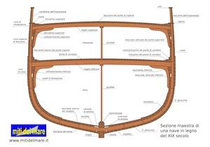 6 millimetri Piastra Occhiello Ovale Gancio Adatto per Veicolo Sartiamo Marno Barca Yacht Albero Gancio